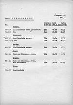 """Preisliste US $ 1. August 1953"""